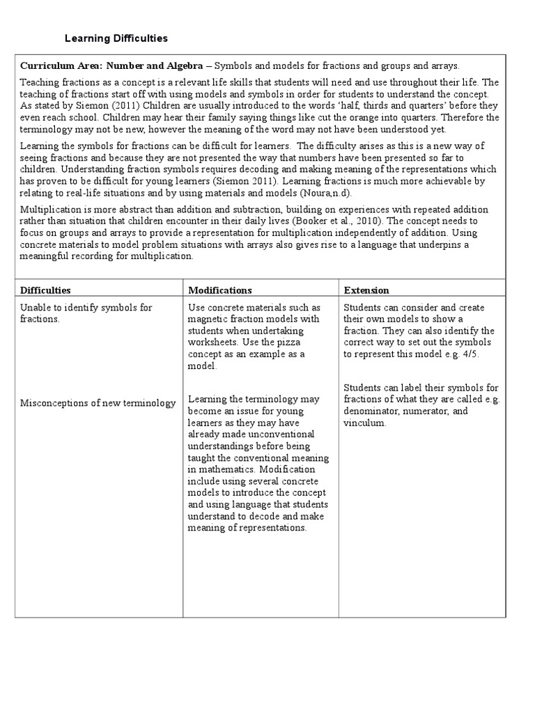 Learning Difficulties 1 Fraction Mathematics Concept