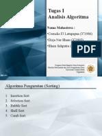 Tugas 1 Analisis Algoritma