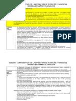 cuadro comparativo posiciones teóricas.docx