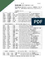 動詞不規則三態變化依發音歸類含例句