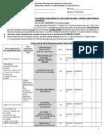 Sondeo Para Proyectar Oferta Educativa Intersemestralverano2015