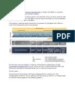 SAP BRIM Introduction