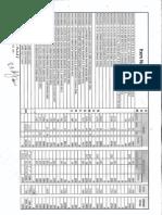 DM Chilparts Verification Sheet