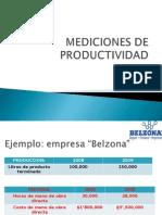 2.2 Ejercicios Productividad