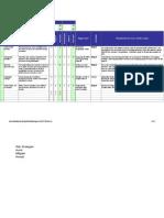 Probability and Impact Matrix Template2.xls