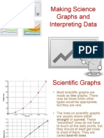 graphing pp for website