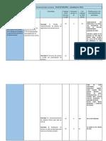 Plan de Mejora Escuela de Administración Salto,Actualización 2014
