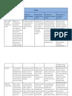 Características de los ODAS