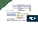 Excel - Modulo Graficos Exemplos