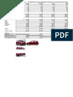 Precios coches