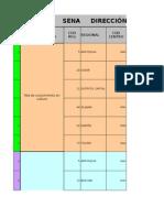 Conformacion de Redes de Conocimiento Marzo-2012-Sena