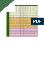 Tabla Distribución Normal