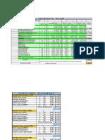 Presupuestoo Circuito 7° Av Norte