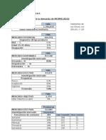 Estudio Economico Financiero Proyectos 2015 (Mñn)