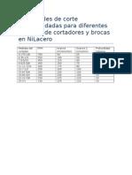 Velocidades de Corte Recomendadas Para Diferentes Medidas de Cortadores y Brocas en NiLacero