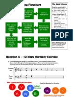 harmony-writing-flowchart
