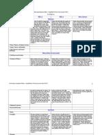 googletrek & primary sources matrix