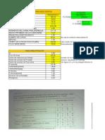 Hidrogramas Unitarios (SCS)RP-2 TR 2.33