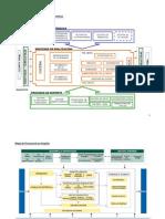 Ejercicios y Mapas de Proceso