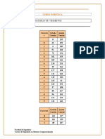 Cod. de Letras y Numeros