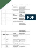 rancangan mengajarF4MPED