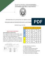 Medidas 2 INFLUENCIA DEL FACTOR DE POTENCIA EN LA LECTURA DE UN VATIMETRO