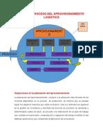 Mapa de Subprocesos y Procesos Del Aprovisionamiento, Producción Y Distribución Logistica.