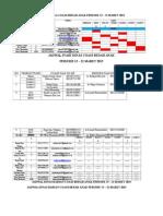 Jadwal Jaga Dan Dinas Coass Bedah Anak Periode 15-21 Maret 2015