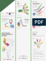 Infografía sobre educación financiera en Perú
