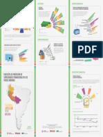 Infografía sobre educación financiera en Ecuador.