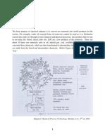 Sulphuric Acid - Process engineering