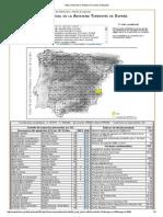 Atlas Virtual de La Avifauna Terrestre de España_OLIVA Gandia