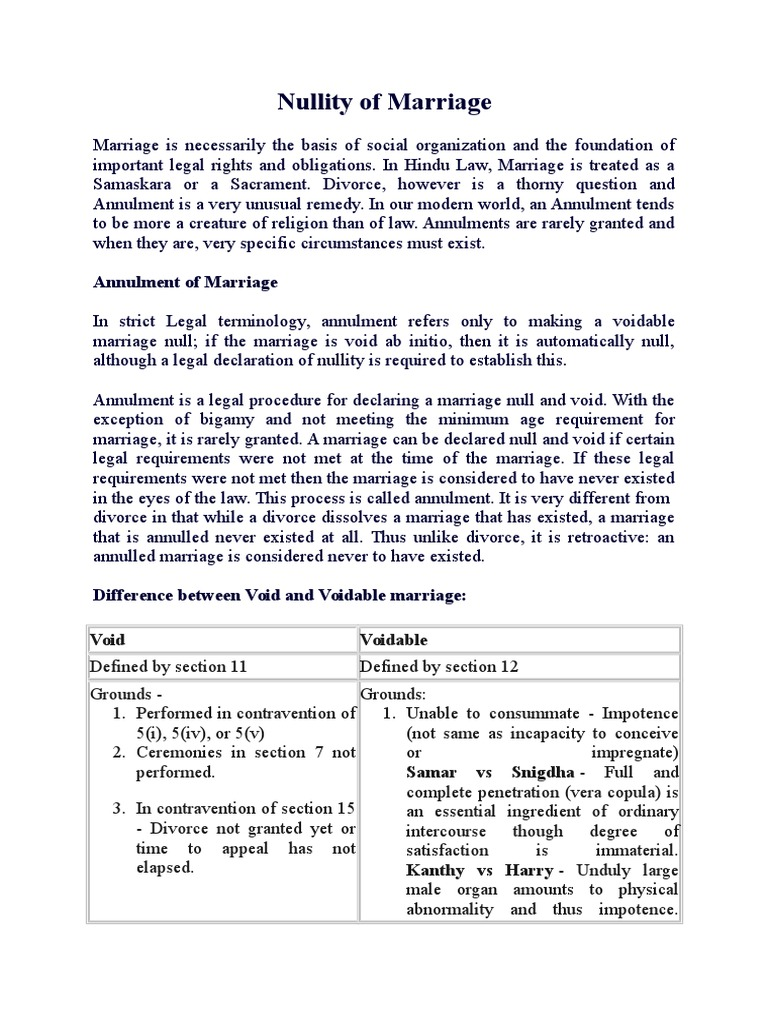 Nullity of Marriage | Annulment | Feminism And The Family