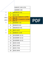 List of Asce