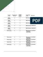 Cloud Control Framework - Risks, Questions and Controls - V3.0 en - 29052013