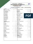 Psa-makati Psgc Summary Dec2014