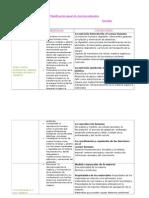 Planificación Anual de Ciencias Naturales 7