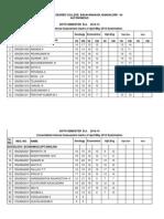 VI Sem BA Consolidated IA marks .pdf