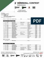 Puchar Polski Dh 2015 Rd1 Eliminacje