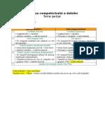 Teste Parametrice vs. Nonparametrice
