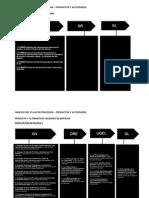 05 Anexo Flujo de Procesos de Productos y Actividades