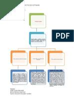 MAPAS_Planificación, análisis y diseño