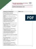 Planificacion_anual Matematica 2015