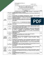 Cronograma Física II(2010 II)