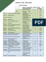 List of Courses-SemV VII