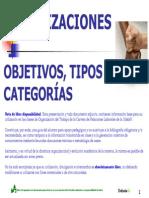 b1 - Objetivos, Tipos y Categorías de Organizaciones