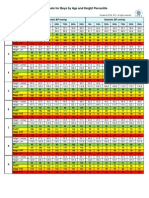 Bp Limits Chart 0112