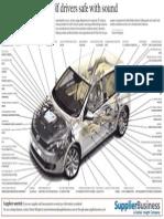 Golf VI suppliers.pdf