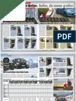 AutoBild Test Ganzjahresreifen.pdf