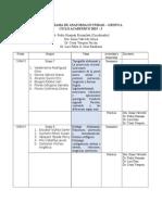 Cronograma de Anatomia III Unidad (Grupo a) (2)